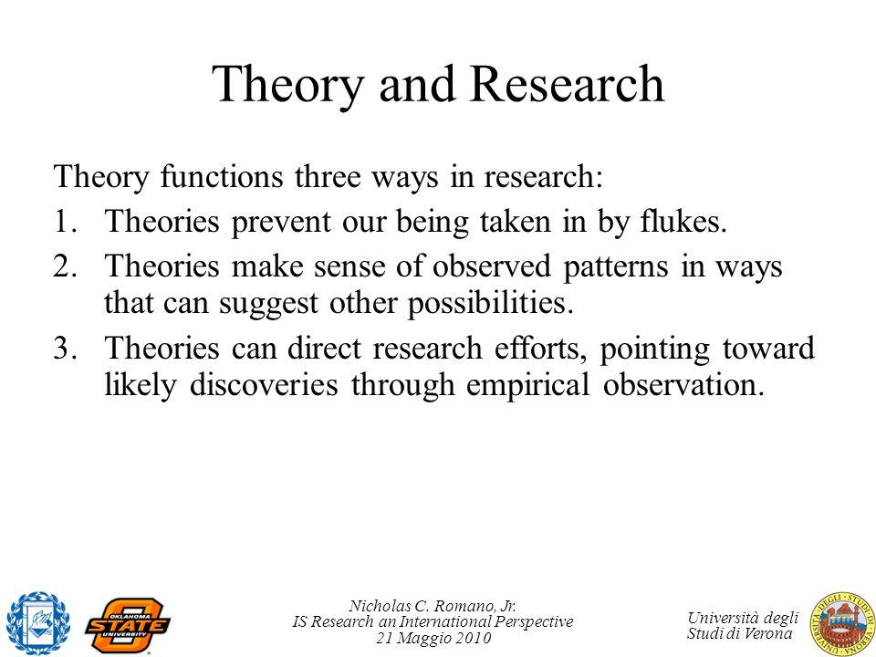 Nicholas C. Romano, Jr. IS Research an International Perspective 21 Maggio 2010 Università degli Studi di Verona Theory and Research Theory functions