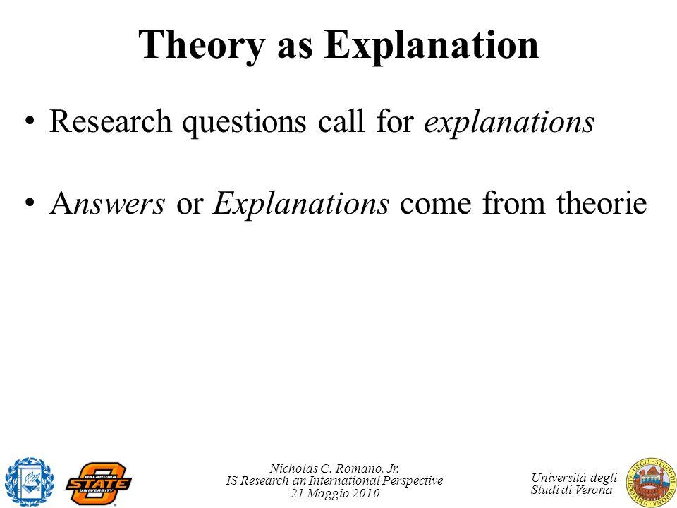 Nicholas C. Romano, Jr. IS Research an International Perspective 21 Maggio 2010 Università degli Studi di Verona Theory as Explanation Research questi