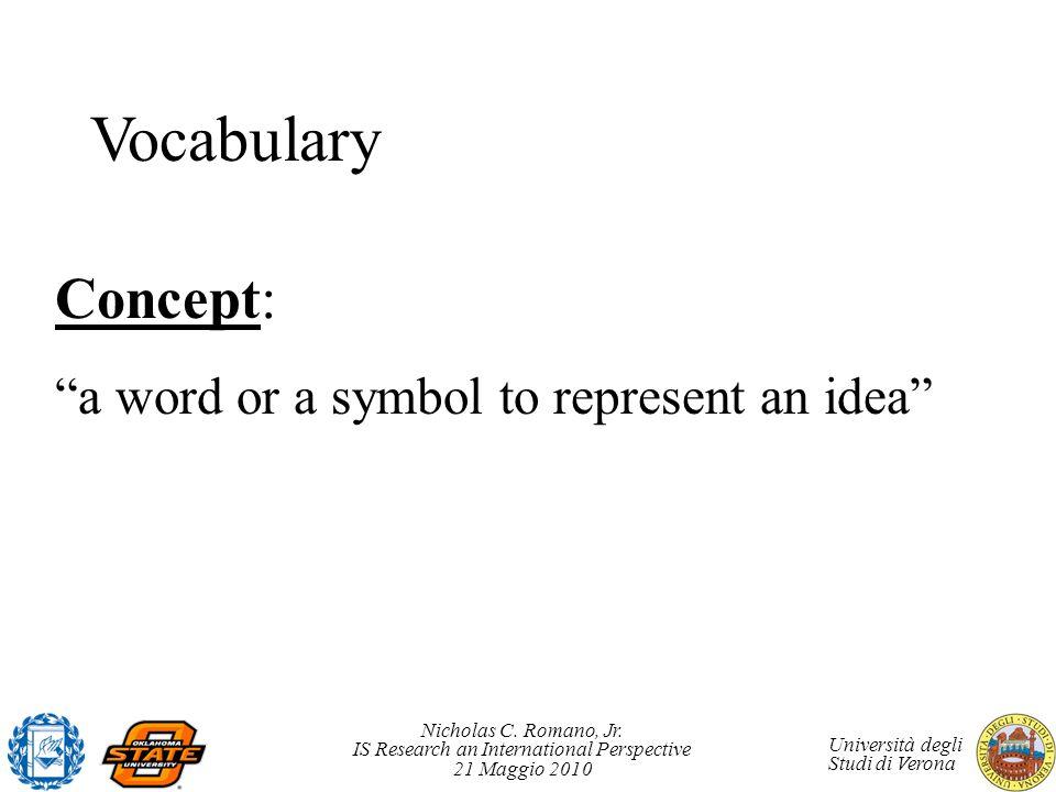 Nicholas C. Romano, Jr. IS Research an International Perspective 21 Maggio 2010 Università degli Studi di Verona Vocabulary Concept: a word or a symbo