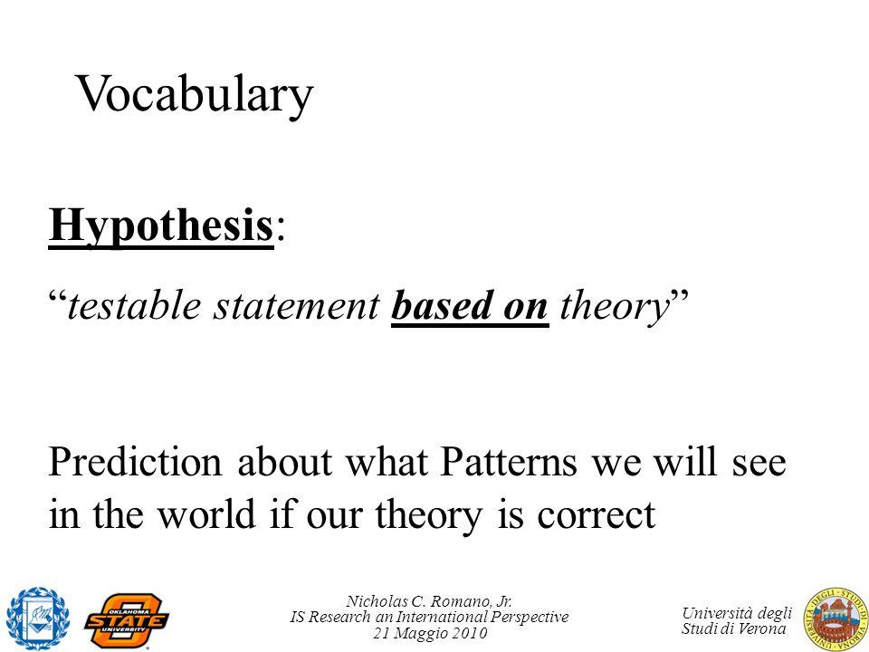Nicholas C. Romano, Jr. IS Research an International Perspective 21 Maggio 2010 Università degli Studi di Verona Vocabulary Hypothesis: testable state