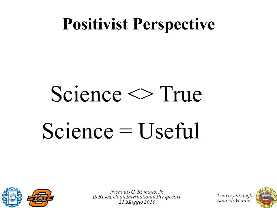 Nicholas C. Romano, Jr. IS Research an International Perspective 21 Maggio 2010 Università degli Studi di Verona Positivist Perspective Science = Usef