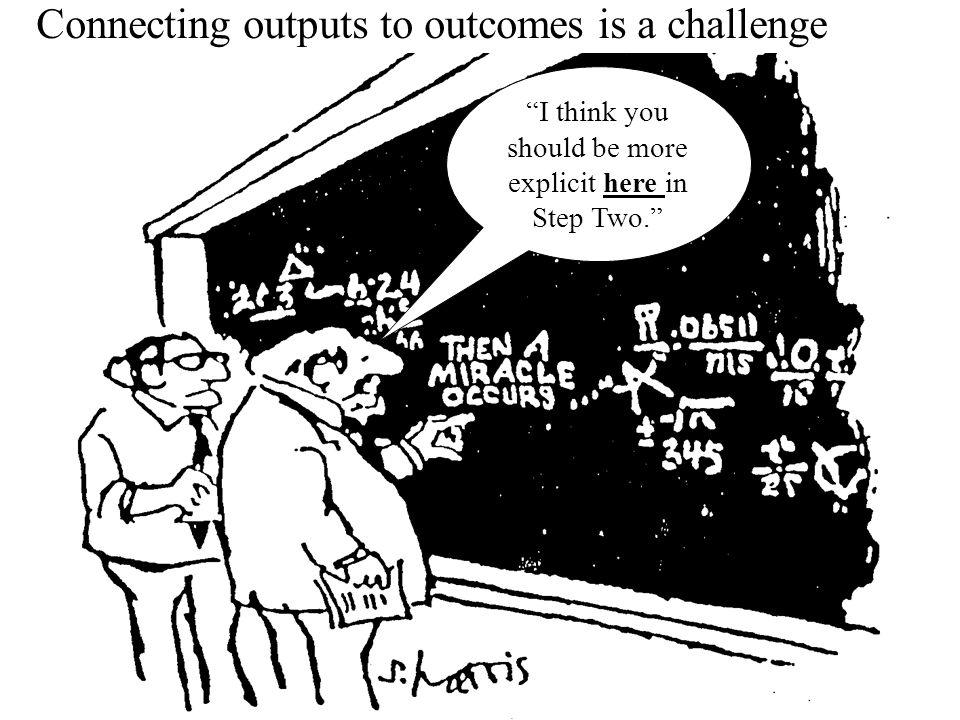 Nicholas C. Romano, Jr. IS Research an International Perspective 21 Maggio 2010 Università degli Studi di Verona Connecting outputs to outcomes is a c