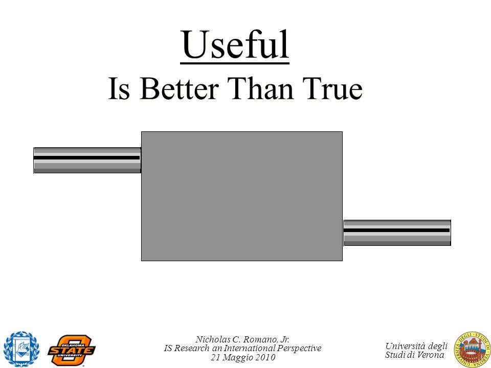 Nicholas C. Romano, Jr. IS Research an International Perspective 21 Maggio 2010 Università degli Studi di Verona Useful Is Better Than True