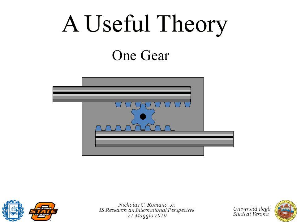 Nicholas C. Romano, Jr. IS Research an International Perspective 21 Maggio 2010 Università degli Studi di Verona A Useful Theory One Gear