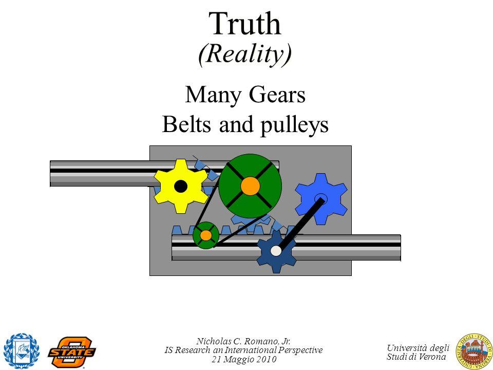 Nicholas C. Romano, Jr. IS Research an International Perspective 21 Maggio 2010 Università degli Studi di Verona Truth (Reality) Many Gears Belts and