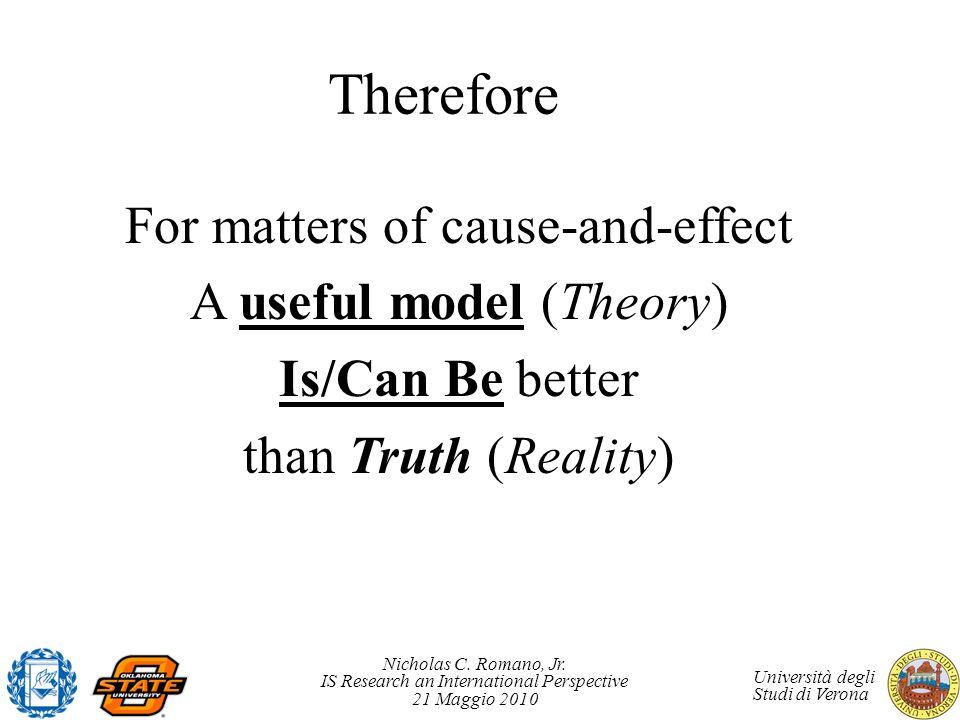 Nicholas C. Romano, Jr. IS Research an International Perspective 21 Maggio 2010 Università degli Studi di Verona Therefore For matters of cause-and-ef