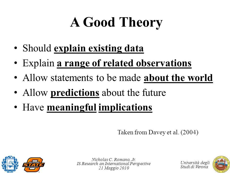 Nicholas C. Romano, Jr. IS Research an International Perspective 21 Maggio 2010 Università degli Studi di Verona A Good Theory Should explain existing