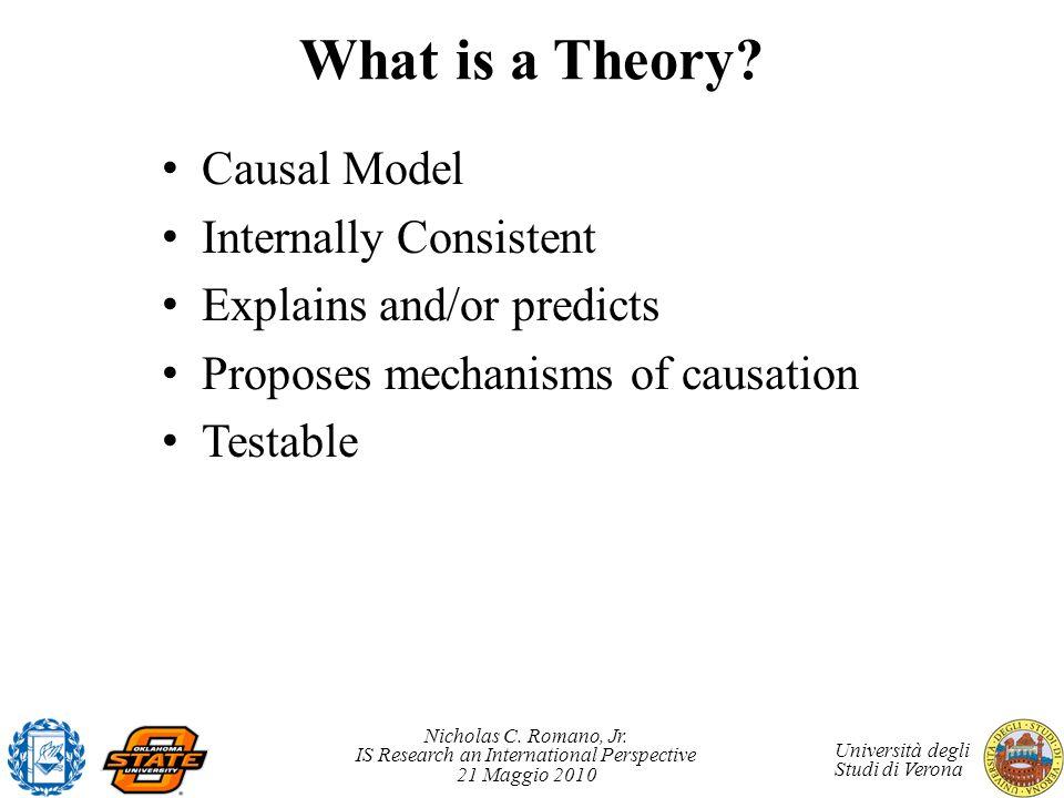 Nicholas C. Romano, Jr. IS Research an International Perspective 21 Maggio 2010 Università degli Studi di Verona What is a Theory? Causal Model Intern