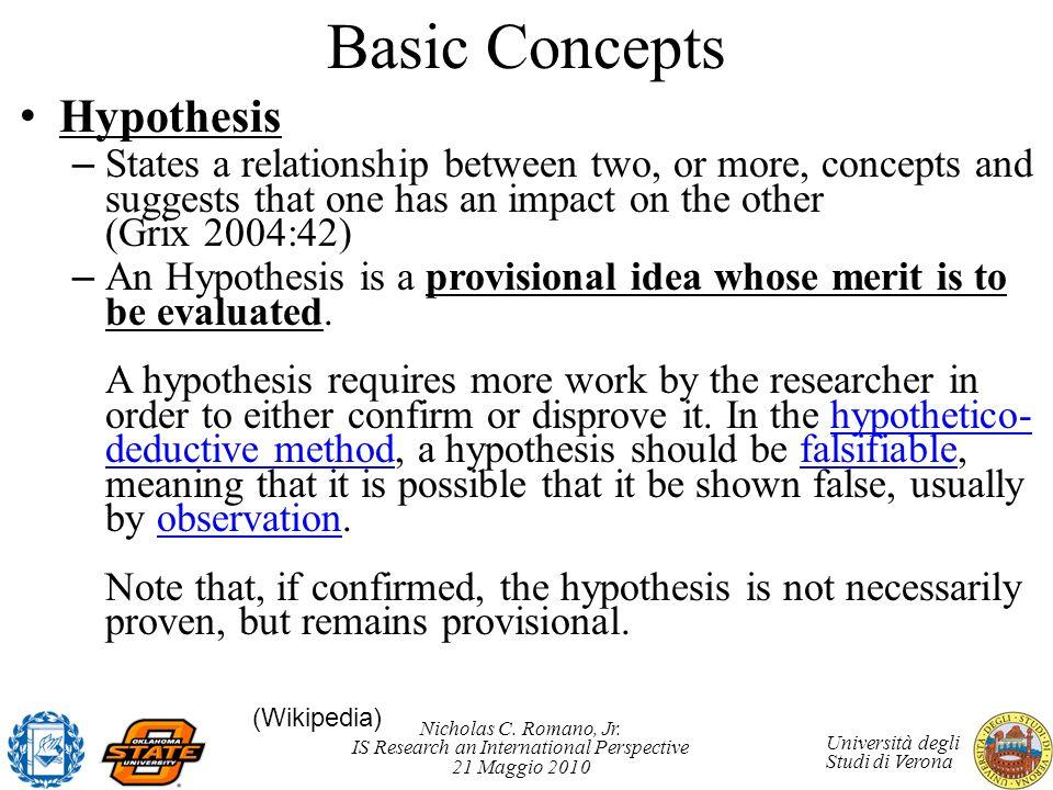 Nicholas C. Romano, Jr. IS Research an International Perspective 21 Maggio 2010 Università degli Studi di Verona Basic Concepts Hypothesis – States a