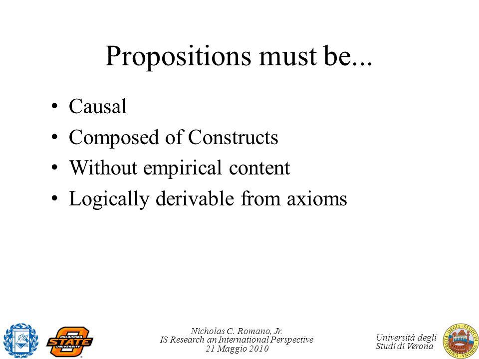 Nicholas C. Romano, Jr. IS Research an International Perspective 21 Maggio 2010 Università degli Studi di Verona Propositions must be... Causal Compos