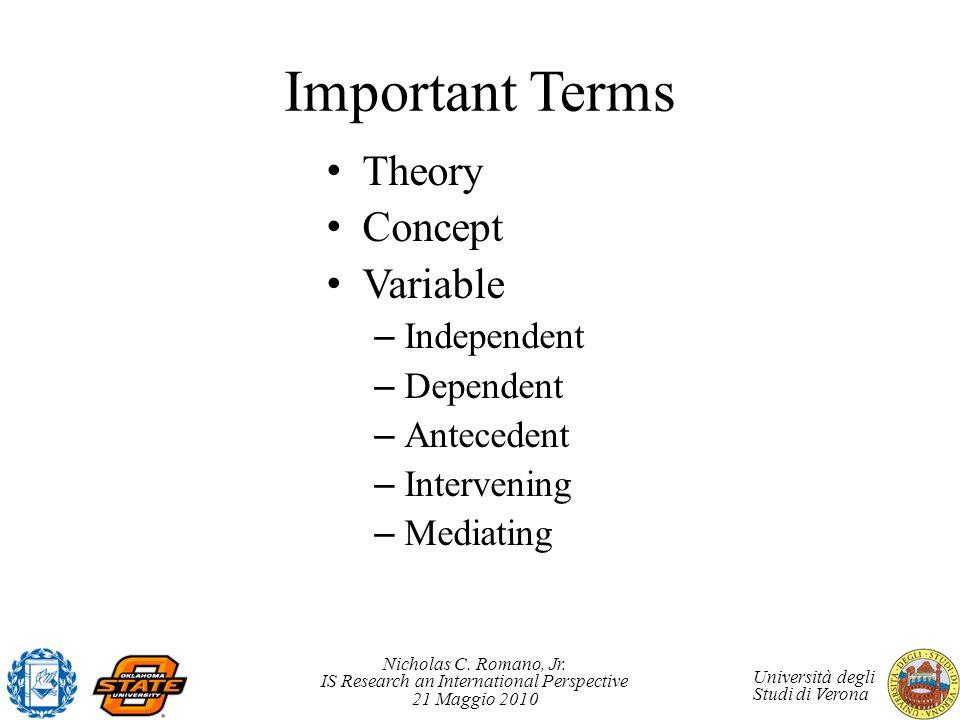 Nicholas C. Romano, Jr. IS Research an International Perspective 21 Maggio 2010 Università degli Studi di Verona Important Terms Theory Concept Variab