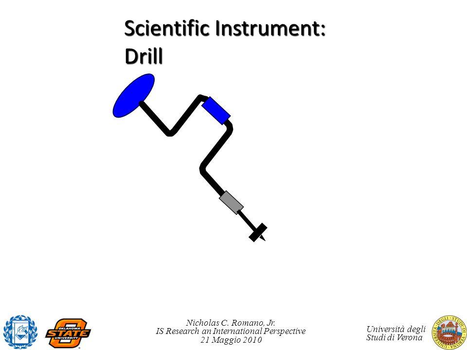 Nicholas C. Romano, Jr. IS Research an International Perspective 21 Maggio 2010 Università degli Studi di Verona Scientific Instrument: Drill