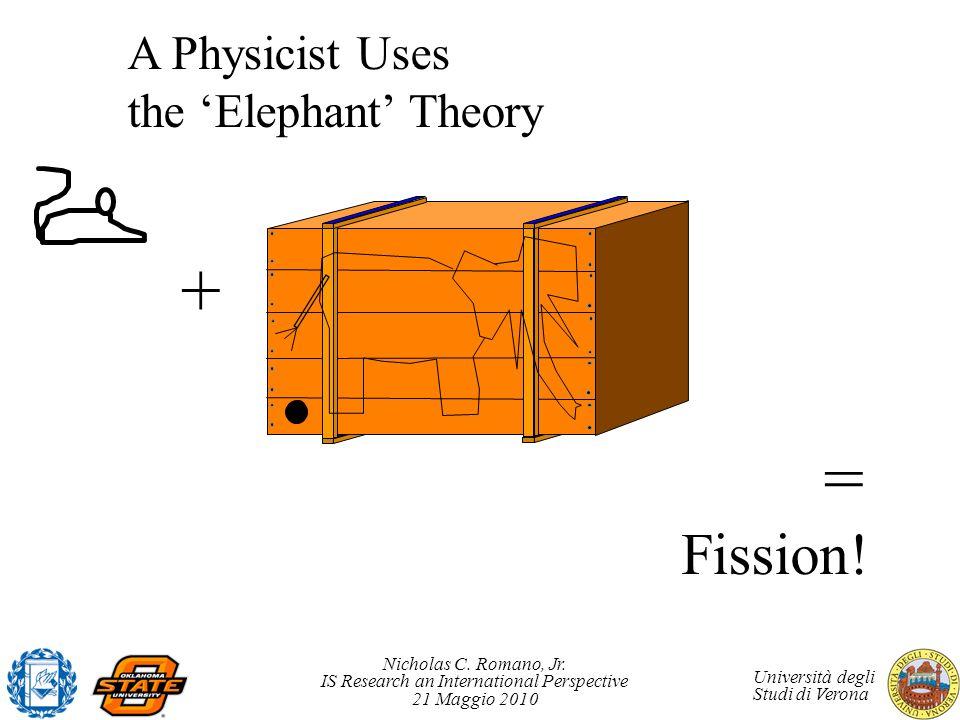 Nicholas C. Romano, Jr. IS Research an International Perspective 21 Maggio 2010 Università degli Studi di Verona A Physicist Uses the Elephant Theory