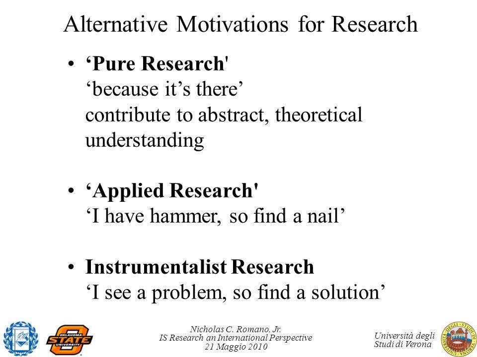 Nicholas C. Romano, Jr. IS Research an International Perspective 21 Maggio 2010 Università degli Studi di Verona Alternative Motivations for Research