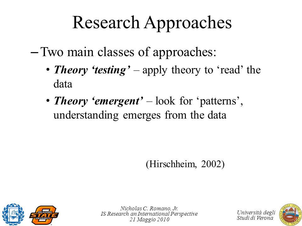 Nicholas C. Romano, Jr. IS Research an International Perspective 21 Maggio 2010 Università degli Studi di Verona Research Approaches – Two main classe