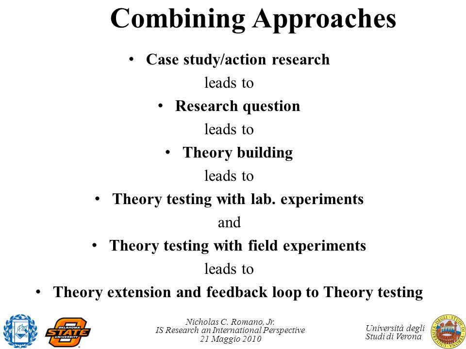 Nicholas C. Romano, Jr. IS Research an International Perspective 21 Maggio 2010 Università degli Studi di Verona Combining Approaches Case study/actio