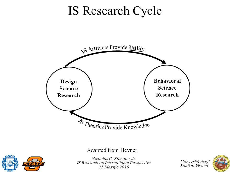 Nicholas C. Romano, Jr. IS Research an International Perspective 21 Maggio 2010 Università degli Studi di Verona IS Research Cycle Adapted from Hevner