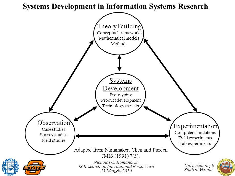 Nicholas C. Romano, Jr. IS Research an International Perspective 21 Maggio 2010 Università degli Studi di Verona Theory Building Conceptual frameworks