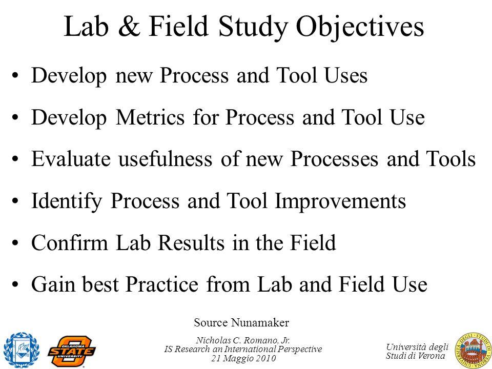 Nicholas C. Romano, Jr. IS Research an International Perspective 21 Maggio 2010 Università degli Studi di Verona Lab & Field Study Objectives Develop