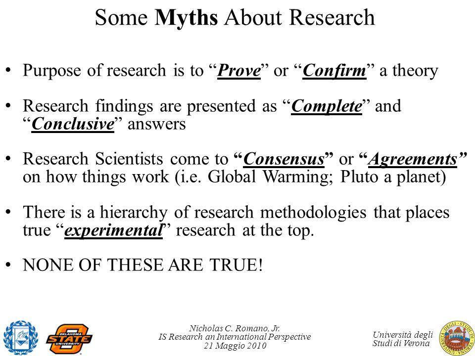 Nicholas C. Romano, Jr. IS Research an International Perspective 21 Maggio 2010 Università degli Studi di Verona Some Myths About Research Purpose of