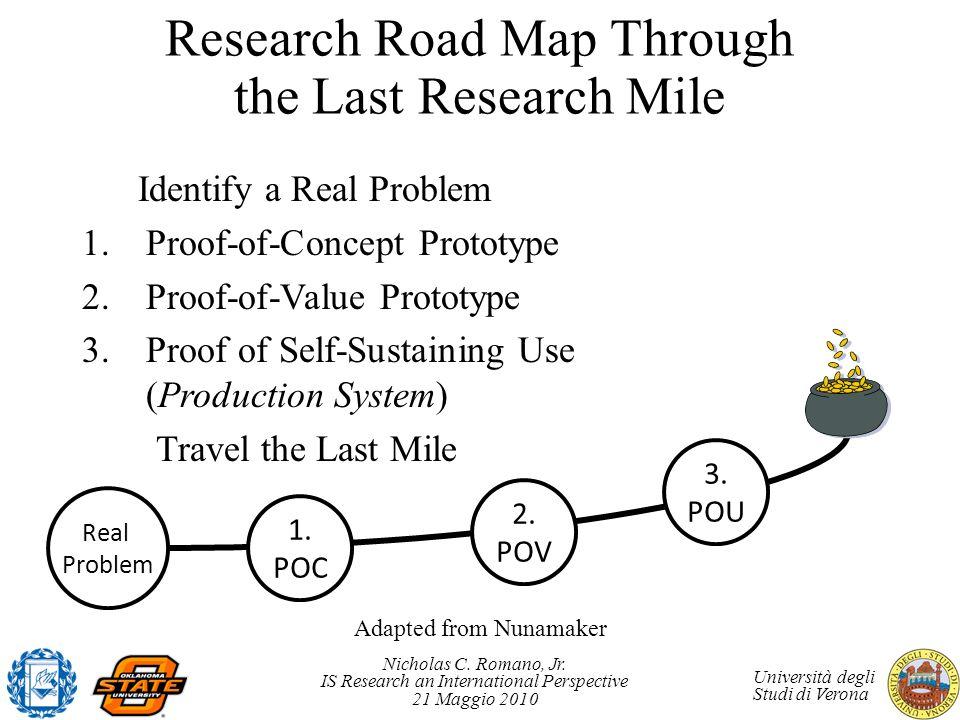 Nicholas C. Romano, Jr. IS Research an International Perspective 21 Maggio 2010 Università degli Studi di Verona Research Road Map Through the Last Re