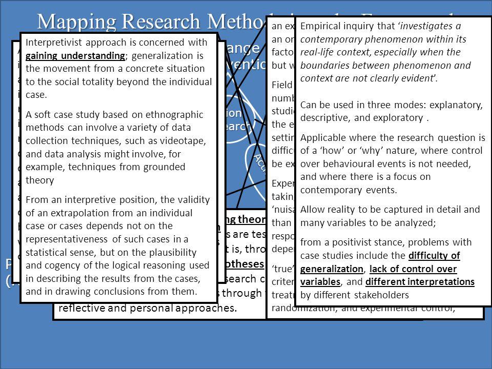 Nicholas C. Romano, Jr. IS Research an International Perspective 21 Maggio 2010 Università degli Studi di Verona Quasi experiment Field Experiment Map