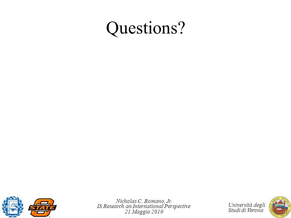 Nicholas C. Romano, Jr. IS Research an International Perspective 21 Maggio 2010 Università degli Studi di Verona Questions?