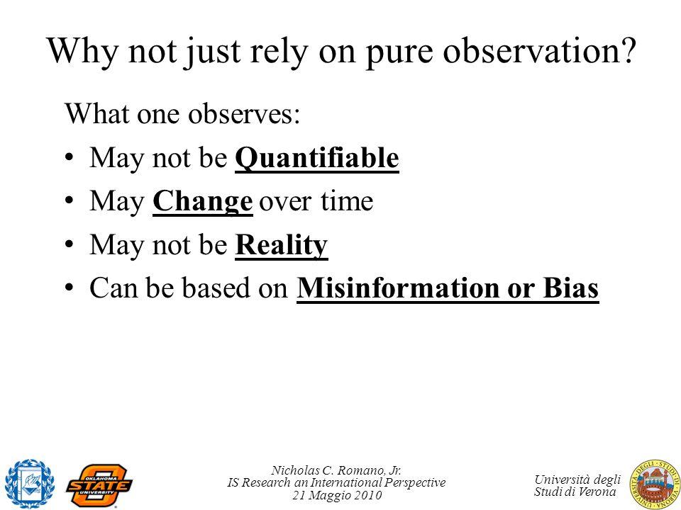 Nicholas C. Romano, Jr. IS Research an International Perspective 21 Maggio 2010 Università degli Studi di Verona Why not just rely on pure observation