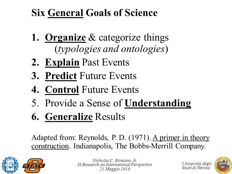 Nicholas C. Romano, Jr. IS Research an International Perspective 21 Maggio 2010 Università degli Studi di Verona Six General Goals of Science 1.Organi