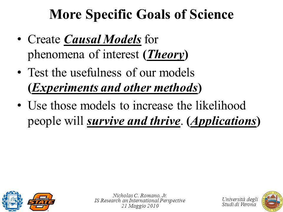 Nicholas C. Romano, Jr. IS Research an International Perspective 21 Maggio 2010 Università degli Studi di Verona More Specific Goals of Science Create
