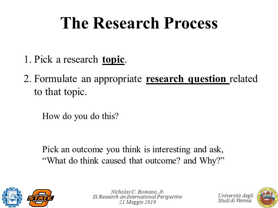 Nicholas C. Romano, Jr. IS Research an International Perspective 21 Maggio 2010 Università degli Studi di Verona The Research Process 1.Pick a researc