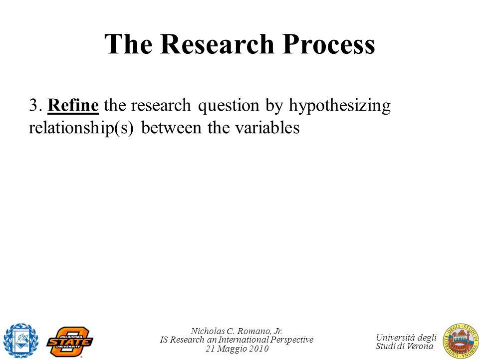 Nicholas C. Romano, Jr. IS Research an International Perspective 21 Maggio 2010 Università degli Studi di Verona The Research Process 3. Refine the re