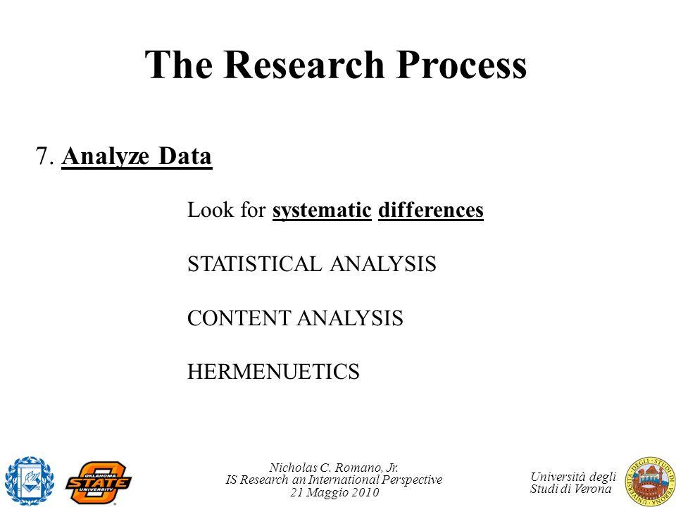 Nicholas C. Romano, Jr. IS Research an International Perspective 21 Maggio 2010 Università degli Studi di Verona The Research Process 7. Analyze Data