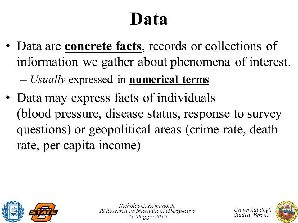 Nicholas C. Romano, Jr. IS Research an International Perspective 21 Maggio 2010 Università degli Studi di Verona Data Data are concrete facts, records