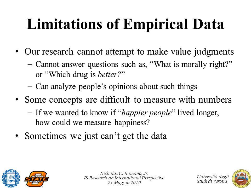 Nicholas C. Romano, Jr. IS Research an International Perspective 21 Maggio 2010 Università degli Studi di Verona Limitations of Empirical Data Our res