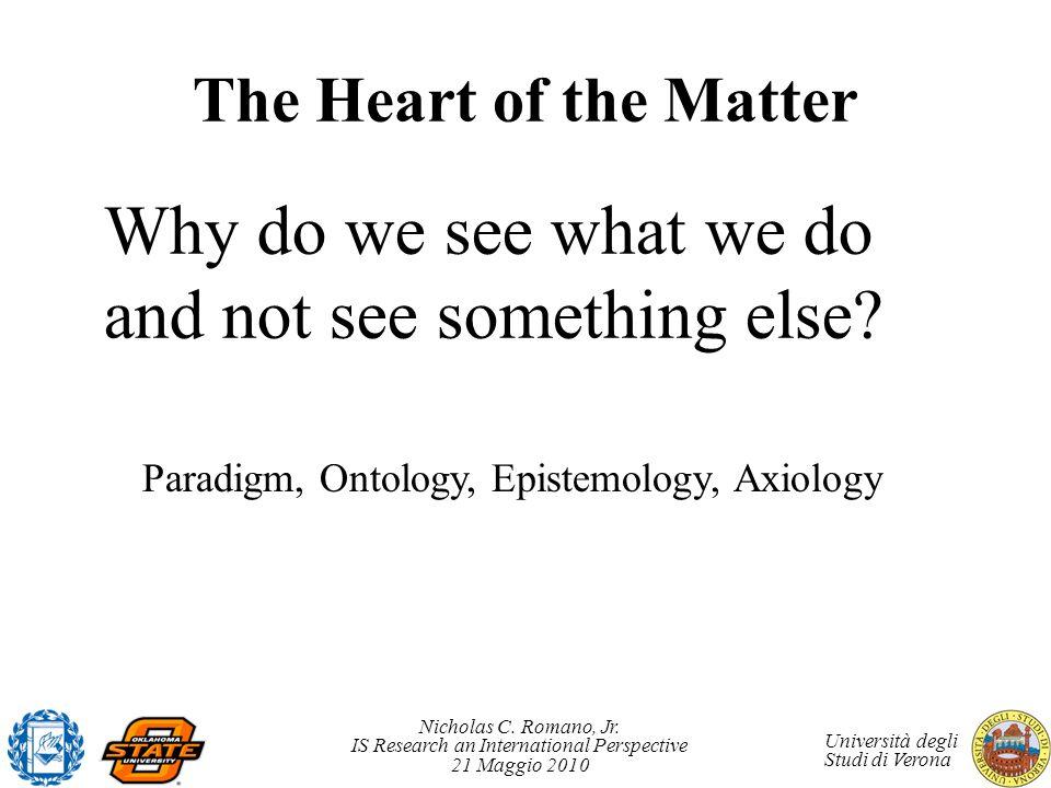 Nicholas C. Romano, Jr. IS Research an International Perspective 21 Maggio 2010 Università degli Studi di Verona The Heart of the Matter Why do we see