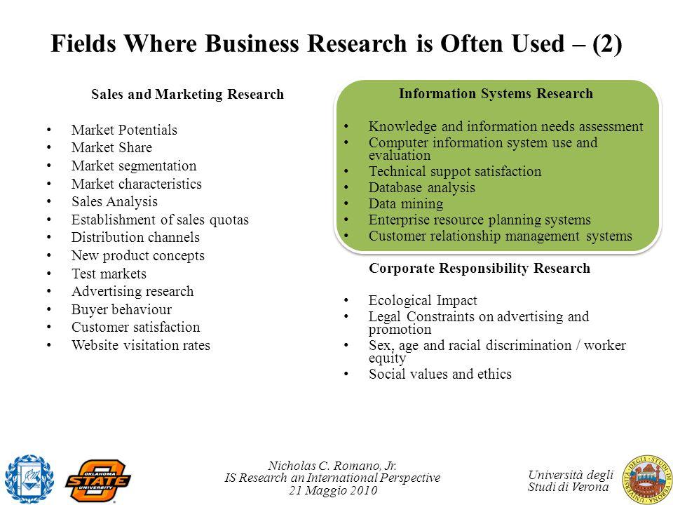Nicholas C. Romano, Jr. IS Research an International Perspective 21 Maggio 2010 Università degli Studi di Verona Information Systems Research Knowledg