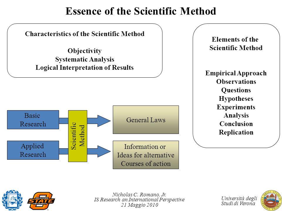 Nicholas C. Romano, Jr. IS Research an International Perspective 21 Maggio 2010 Università degli Studi di Verona Essence of the Scientific Method Char