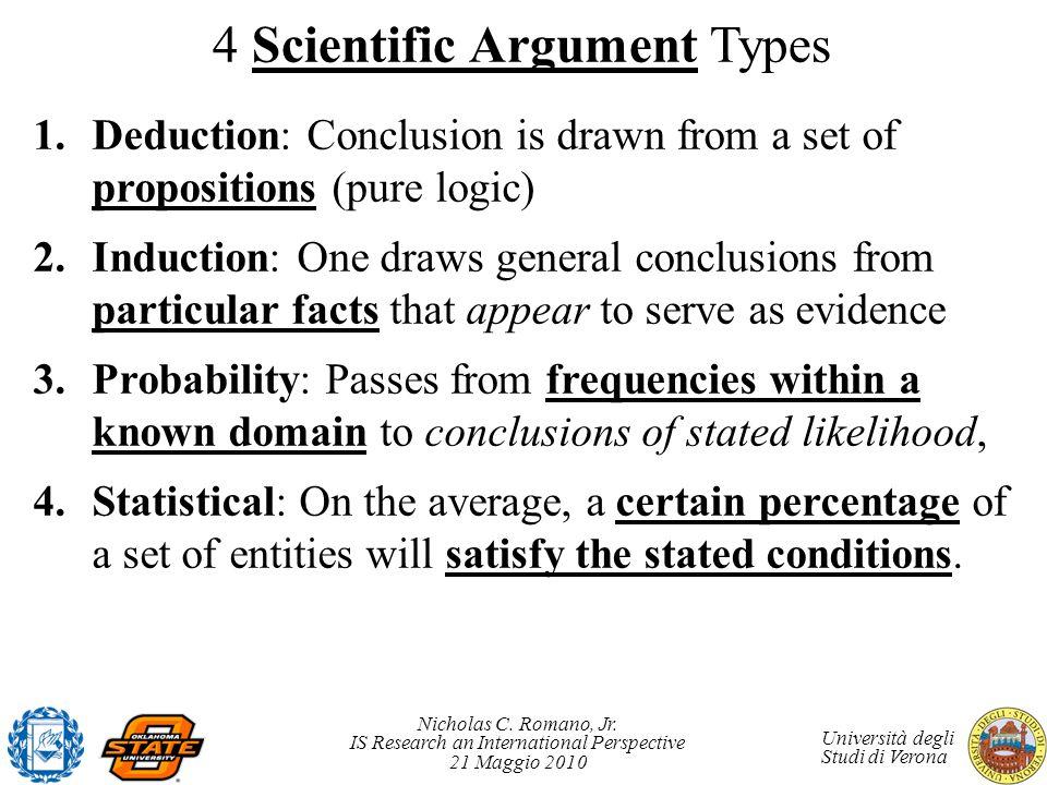 Nicholas C. Romano, Jr. IS Research an International Perspective 21 Maggio 2010 Università degli Studi di Verona 4 Scientific Argument Types 1.Deducti