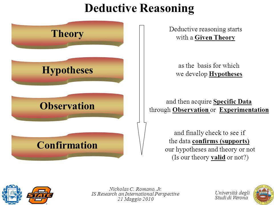Nicholas C. Romano, Jr. IS Research an International Perspective 21 Maggio 2010 Università degli Studi di Verona Deductive Reasoning Theory Hypotheses