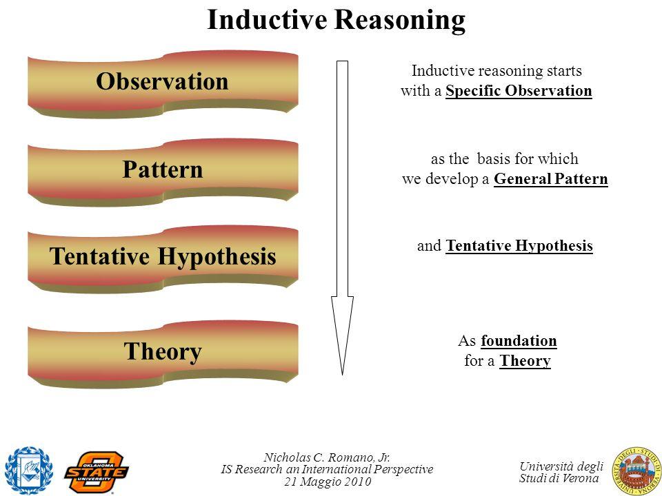 Nicholas C. Romano, Jr. IS Research an International Perspective 21 Maggio 2010 Università degli Studi di Verona Inductive Reasoning Observation Patte