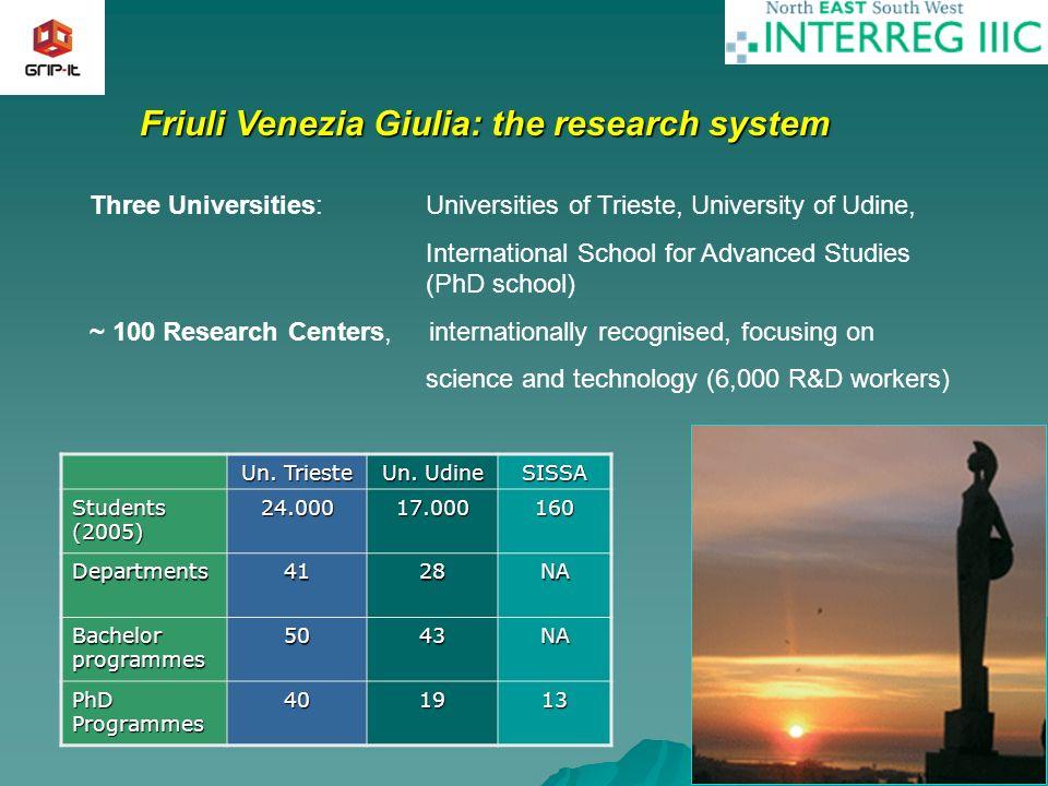 4 Friuli Venezia Giulia: the research system Three Universities: Universities of Trieste, University of Udine, International School for Advanced Studi