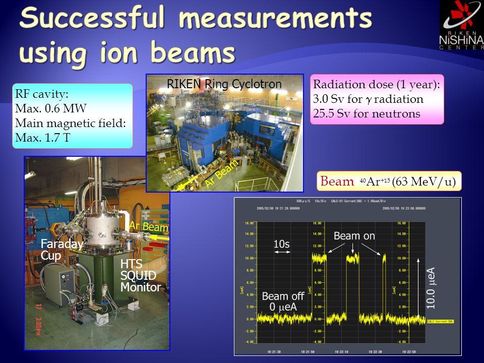 Faraday Cup HTS SQUID Monitor RIKEN Ring Cyclotron Ar Beam Beam: 40 Ar +15 (63 MeV/u) RF cavity: Max.