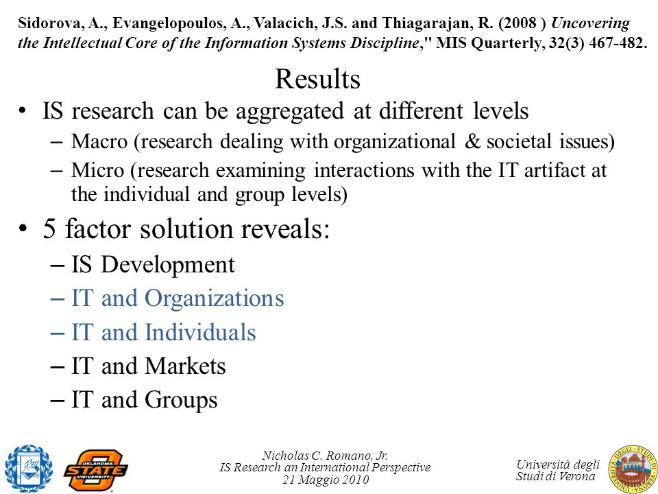 Nicholas C. Romano, Jr. IS Research an International Perspective 21 Maggio 2010 Università degli Studi di Verona Results IS research can be aggregated