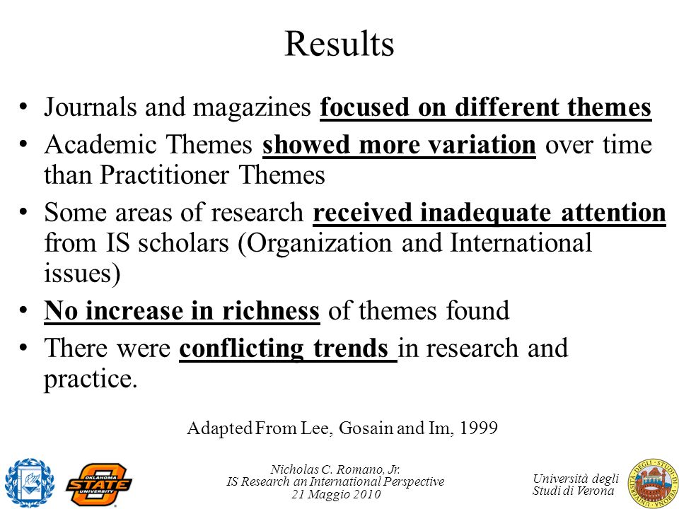 Nicholas C. Romano, Jr. IS Research an International Perspective 21 Maggio 2010 Università degli Studi di Verona Results Journals and magazines focuse