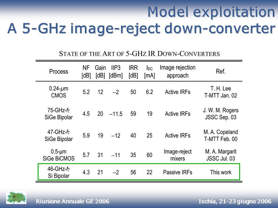 Ischia, 21-23 giugno 2006Riunione Annuale GE 2006 Model exploitation A 5-GHz image-reject down-converter