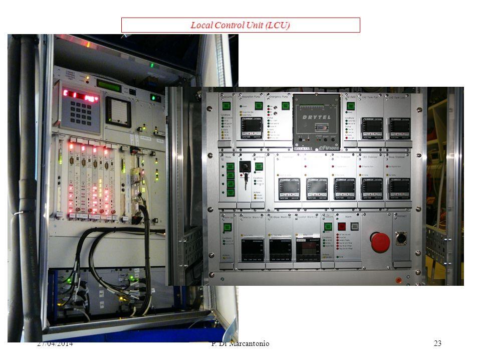 27/04/2014P. Di Marcantonio23 Local Control Unit (LCU)