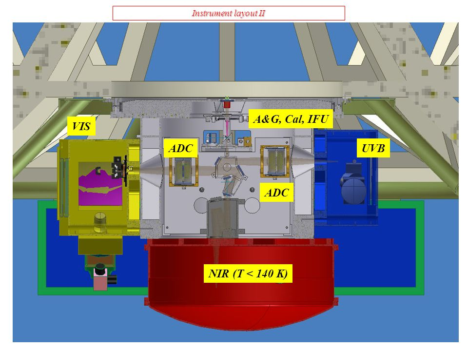 Instrument layout II A&G, Cal, IFU VIS ADC UVB NIR (T < 140 K)