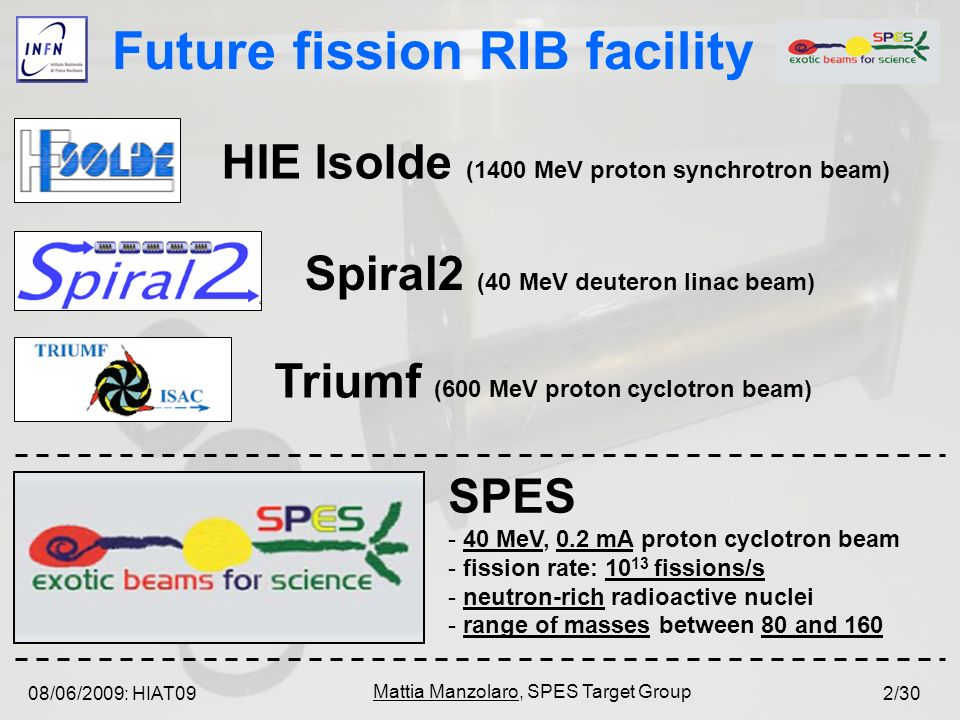 08/06/2009: HIAT09 Mattia Manzolaro, SPES Target Group 2/30 Triumf (600 MeV proton cyclotron beam) Future fission RIB facility HIE Isolde (1400 MeV proton synchrotron beam) Spiral2 (40 MeV deuteron linac beam) SPES - 40 MeV, 0.2 mA proton cyclotron beam - fission rate: 10 13 fissions/s - neutron-rich radioactive nuclei - range of masses between 80 and 160