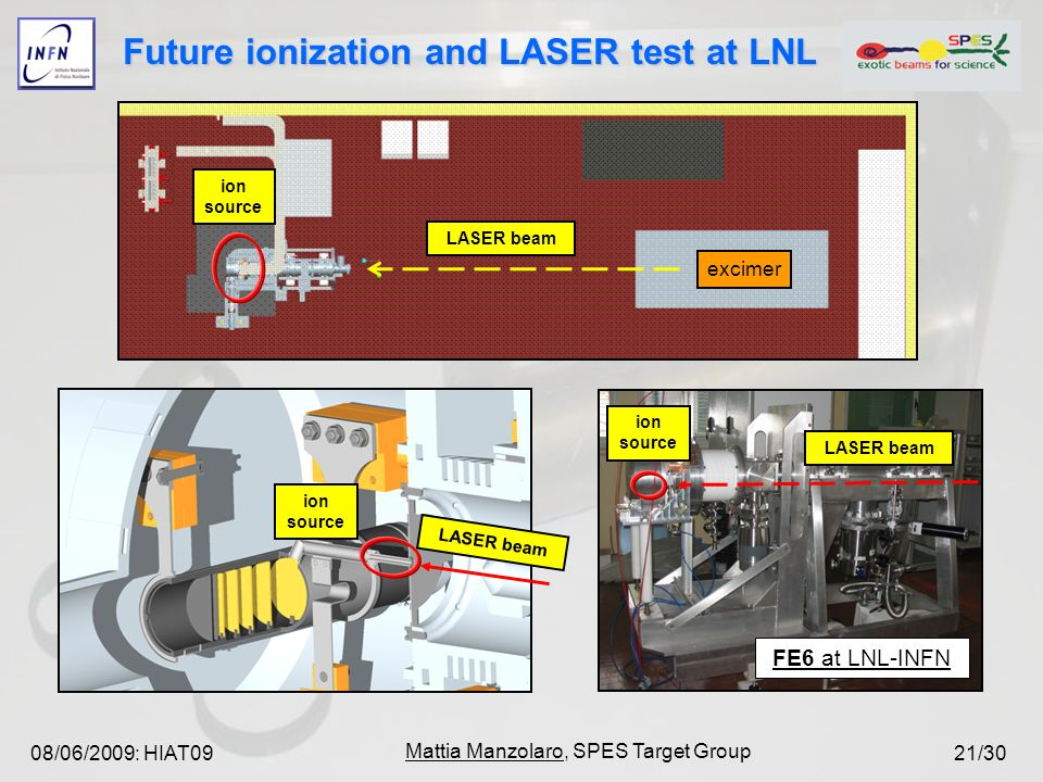 08/06/2009: HIAT09 Mattia Manzolaro, SPES Target Group 21/30 Future ionization and LASER test at LNL LASER beam excimer FE6 at LNL-INFN LASER beam ion source LASER beam ion source